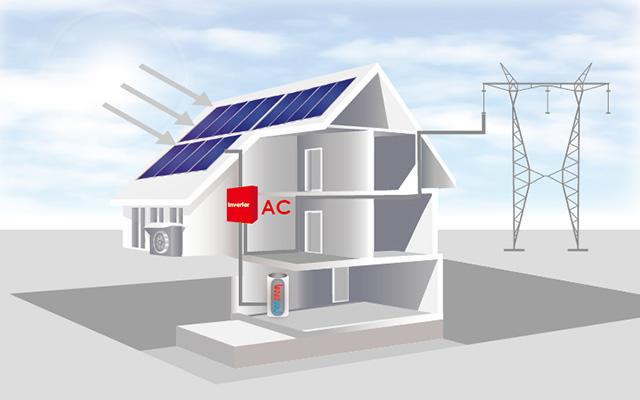 inversor solar energia alterna