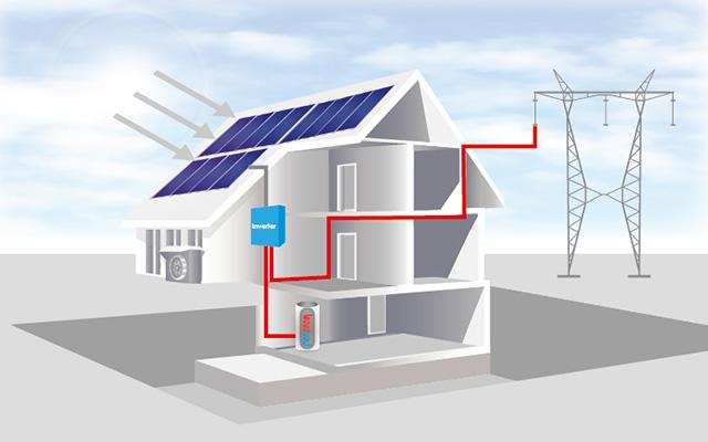 Energia solar excedente